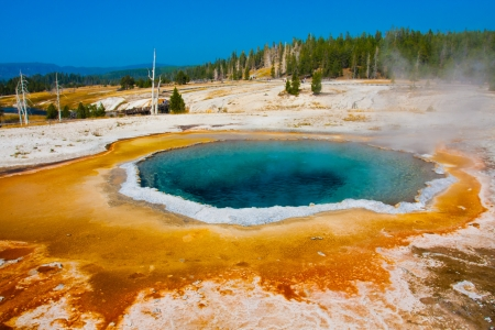 hydrology: The Blue Star Pool in Yellowstone National Park,USA
