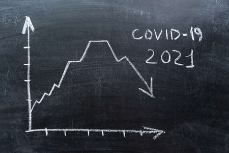 The concept of the economic crisis associated with the covid-19