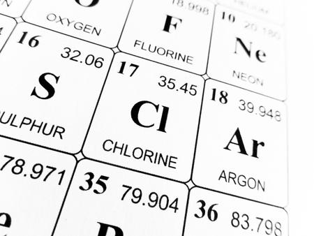 Chloor op de periodieke tabel van de elementen