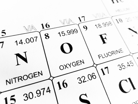 Oxygen  on the periodic table of the elements