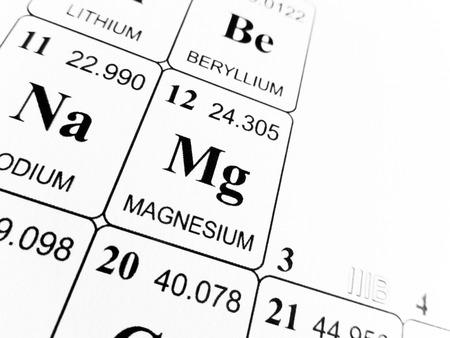 Magnesium im Periodensystem der Elemente Standard-Bild - 81223342