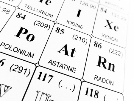 Astatine on the periodic table of the elements