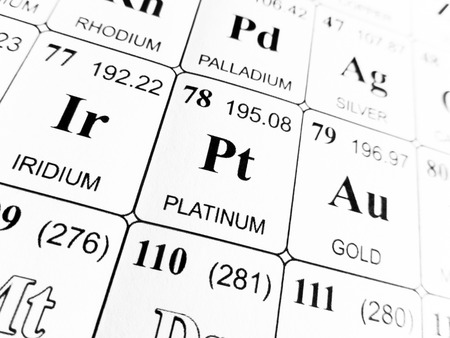 platinum: platinum on the periodic table of the elements
