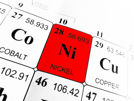 Nickel on the periodic table of the elements