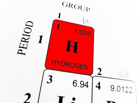 Wasserstoff im Periodensystem der Elemente