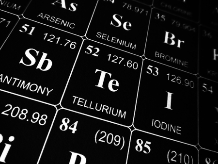Tellurium on the periodic table of the elements