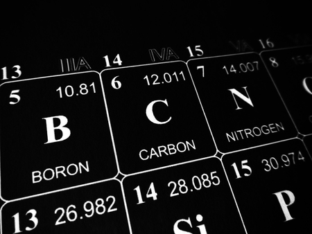 Carbon on the periodic table of the elements