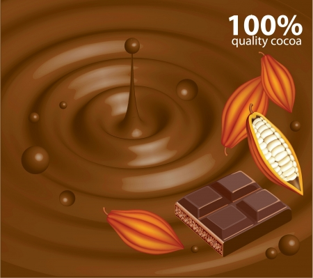choco: Chocolate background