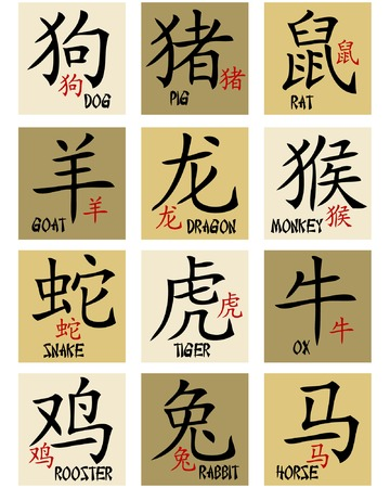 year of rooster: Signos del zodiaco chino