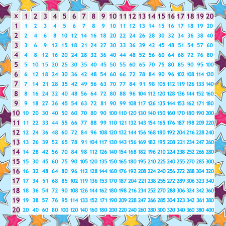 Multiplication chart Stock Vector - 7971674