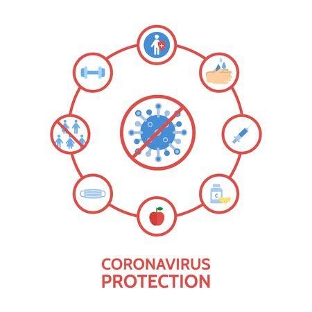 Coronavirus protection infographic. Virus prevention. Stop bacteria. Medical concept. Antiviral immunity. Vector illustration