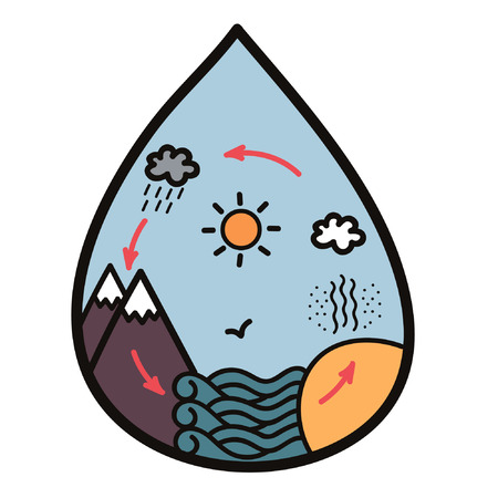 condense: Infographics Icon drop isolated drop on white background the world water cycle vector eps 8