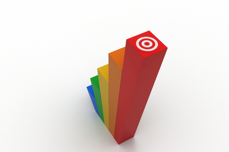 Growth attain the target