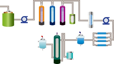 Water purification equipment flowch Vector