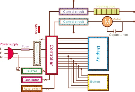 electrical cable: Circuit schematic diagram  Illustration