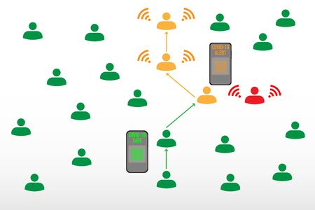 People silhouette symbols concept with Covid-19 smartphone contact tracing system with red, orange and green alerts - Social distancing