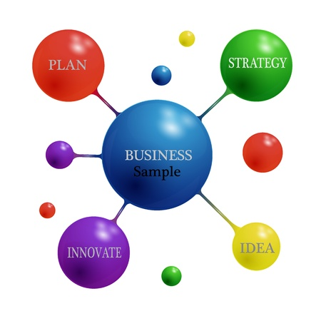 responsibilities: Diagram of the elements of business