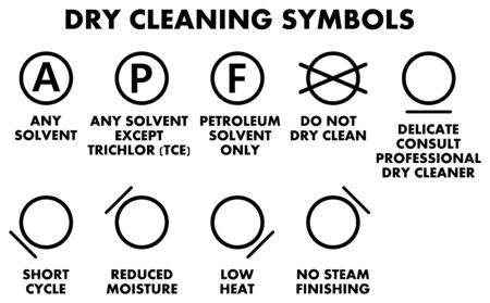 Dry cleaning symbols, icons for dryclean with explanation.