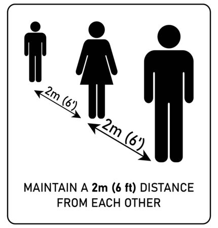 Social distancing sign. Simple man and woman silhouettes standing in queue 2m (6 feet) apart. Coronavirus covid-19 outbreak prevention info