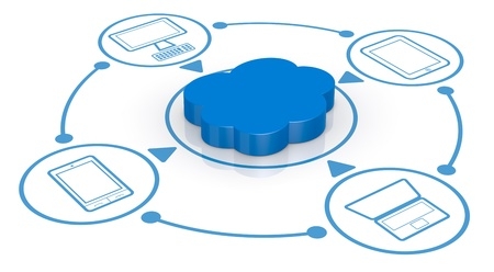 one cloud computing symbol connected to several electronic devices (3d render) photo