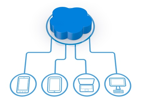 storage device: one cloud computing symbol connected to several electronic devices (3d render)