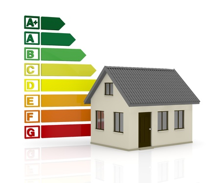 energy performance scale with a house (3d render) Stock Photo - 17574500