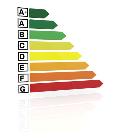 energy performance scale from a+ to g (3d render) Stock Photo - 17574379