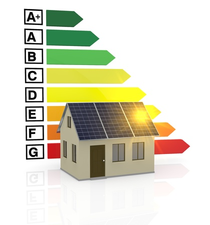 low cost: energy performance scale with a house and solar panels (3d render) Stock Photo