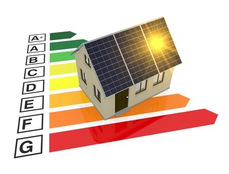 evaluacion: escala de rendimiento energ�tico con una casa y los paneles solares (3d render)