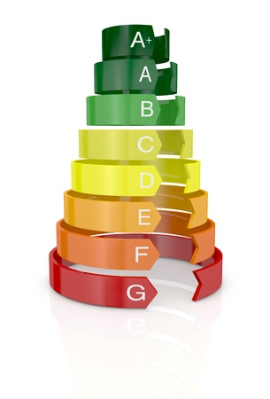 energy performance scale from a+ to g (3d render) Stock Photo - 17574403
