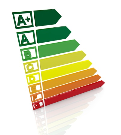 energy performance scale from a+ to g (3d render) Stock Photo - 17574493