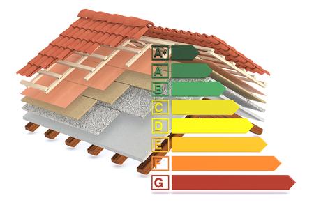 Sección transversal de un tejado de la casa. Todas las capas son visibles. Aislamiento térmico. escala de eficiencia energética, concepto de ahorro energético (3d) Foto de archivo