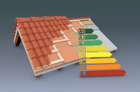 cross-section of a house roof. All the layers are visible. Thermal insulation. Energy efficiency scale, concept of energy saving (3d render)