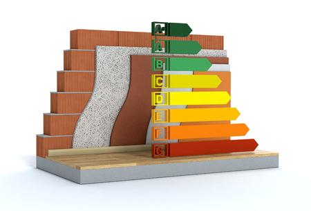 벽의 단면. 모든 레이어를 볼 수 있습니다. 단열. 에너지 효율 규모, 에너지 절약의 개념 (3d 렌더링)