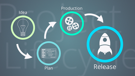 project life cycle with icons for the steps, 2d flat style