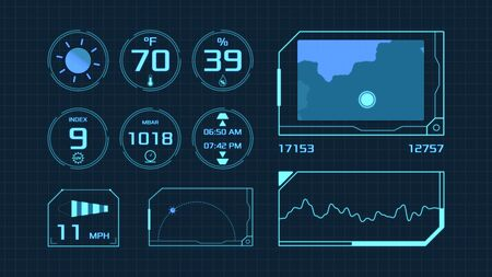 futuristic hud for weather forecast, fahrenheit temperature Reklamní fotografie