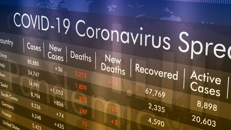 coronavirus report sheet about it's spread with countries details. Numbers are not accurate, not for official or informative use (3d render)