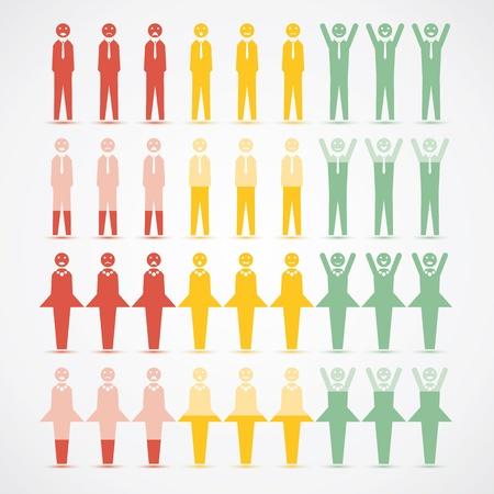 bar counter: Men Women infographic mood vector illustration Illustration