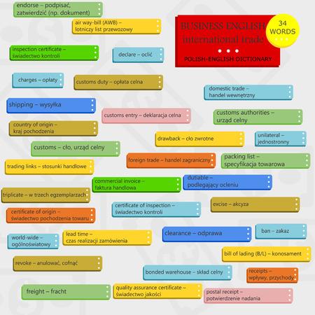 Modern business infographic. English-Polish dictionary