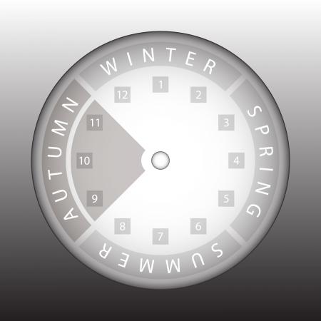 timekeeping: Seasonal clock