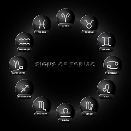 gemini zodiac: Signs of zodiac