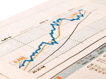 researches: Frammento del giornale con ricerche economiche