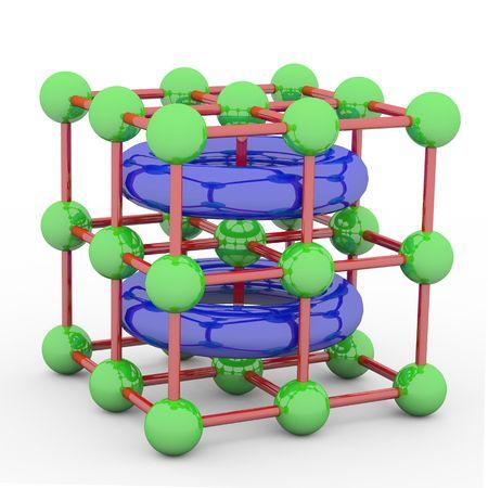researchs: molecule