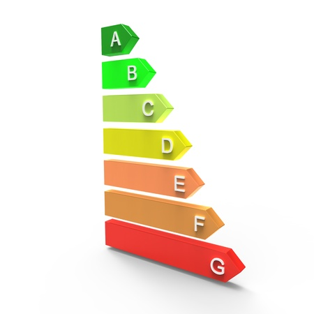 kwh:  levels of electricity power energetic efficiency.