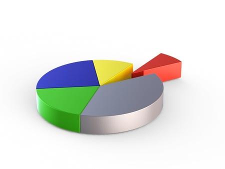 sectores: gr�fico de sectores de los sectores del metal multicolor