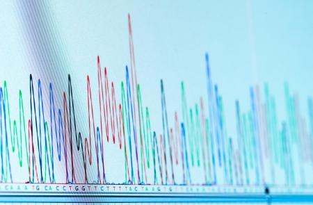 dna chromatogram beeldscherm computersysteem in het genetisch laboratorium