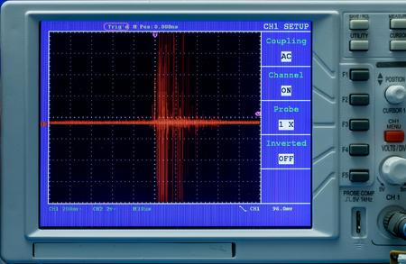 oscilloscope display