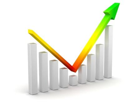 perdidas y ganancias: P�rdidas y Ganancias y Ganancia Beneficio