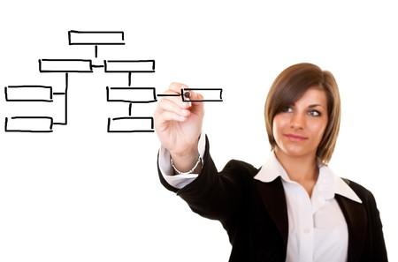 organization chart: beautigul business woman writing a chart - isolated on white