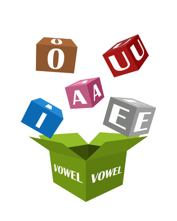 vowel: All five vowel to spread from box